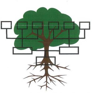 Local History - Genealogy Workshop - Delaware County Ohio