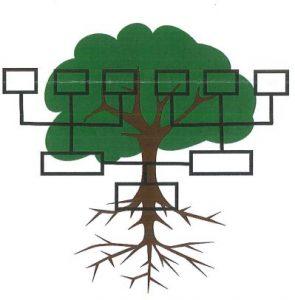 Local History - Genealogy Workshop - Delaware County Ohio